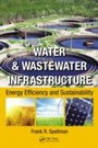Water & Wastewater Infrastructure - Energy Efficiency and Sustainability